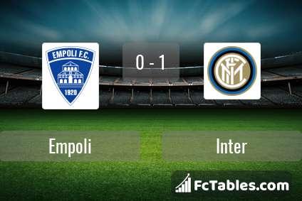 Preview image Empoli - Inter