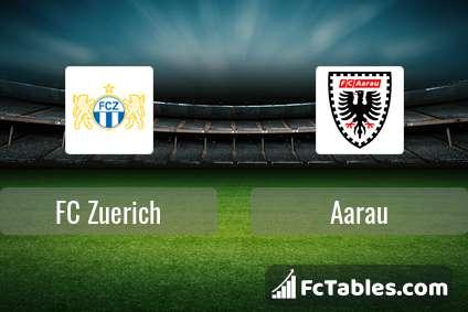 Fc Aarau League Table