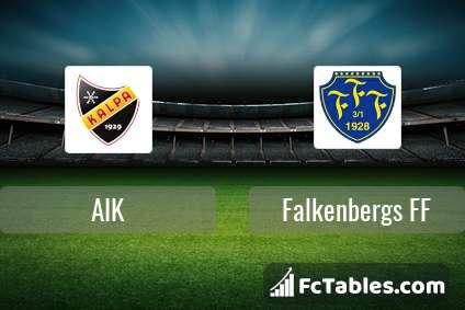 Podgląd zdjęcia AIK Sztokholm - Falkenbergs FF