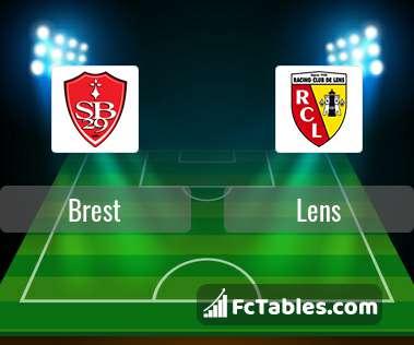 Preview image Brest - Lens