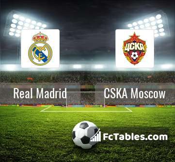 Preview image Real Madrid - CSKA Moscow