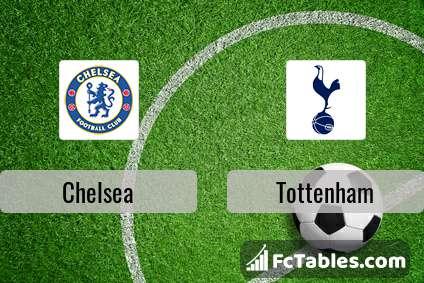 Preview image Chelsea - Tottenham