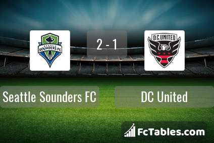 Preview image Seattle Sounders FC - DC United
