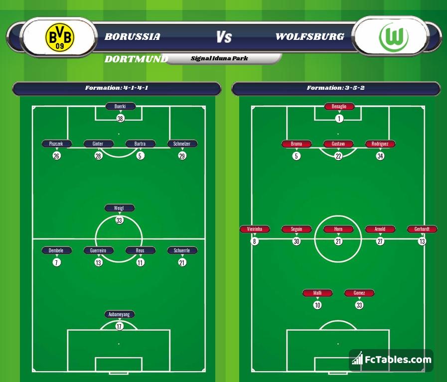 Preview image Borussia Dortmund - Wolfsburg
