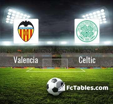 Anteprima della foto Valencia - Celtic