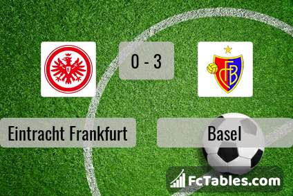 Preview image Eintracht Frankfurt - Basel
