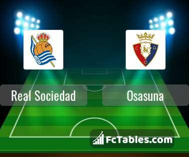 Preview image Real Sociedad - Osasuna