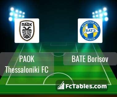 Podgląd zdjęcia PAOK Saloniki - BATE Borysów
