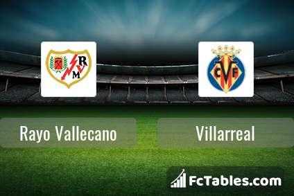 Rayo vallecano vs villarreal betting preview local horse racing betting system