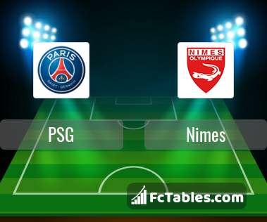 Anteprima della foto PSG - Nimes