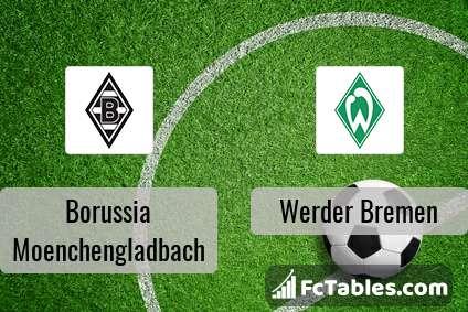 Preview image Borussia Moenchengladbach - Werder Bremen