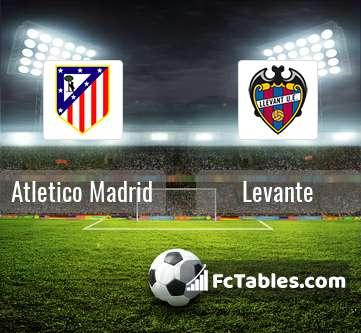 Anteprima della foto Atletico Madrid - Levante