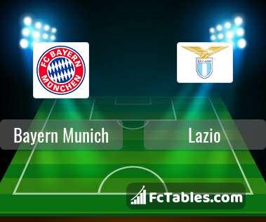 Podgląd zdjęcia Bayern Monachium - Lazio Rzym