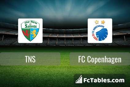 Preview image TNS - FC København