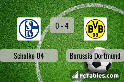 Podgląd zdjęcia Schalke 04 - Borussia Dortmund