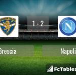 Match image with score Brescia - Napoli