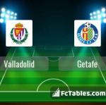 Preview image Valladolid - Getafe