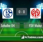 Match image with score Schalke 04 - FSV Mainz
