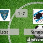 Match image with score Lecce - Sampdoria