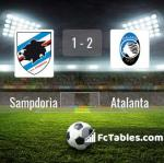 Match image with score Sampdoria - Atalanta