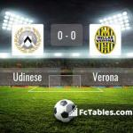 Match image with score Udinese - Verona