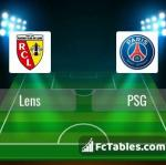 Preview image Lens - PSG