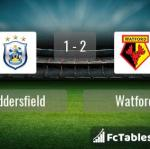 Match image with score Huddersfield - Watford