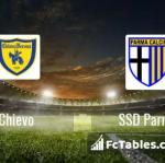 Preview image Chievo - SSD Parma