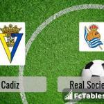 Preview image Cadiz - Real Sociedad