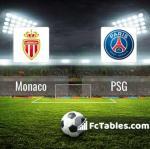 Preview image Monaco - PSG