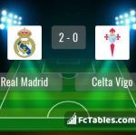 Match image with score Real Madrid - Celta Vigo