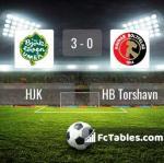 Match image with score HJK - HB Torshavn
