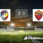 Match image with score Viktoria Plzen - Roma