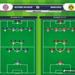 Lineup image Bayern Munich - Borussia Dortmund