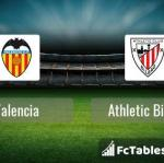 Preview image Valencia - Athletic Bilbao