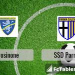 Preview image Frosinone - SSD Parma