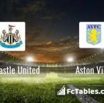 Preview image Newcastle United - Aston Villa