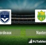 Preview image Bordeaux - Nantes