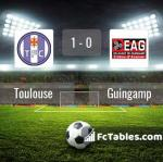Match image with score Toulouse - Guingamp