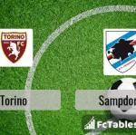 Preview image Torino - Sampdoria