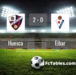 Match image with score Huesca - Eibar