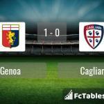 Match image with score Genoa - Cagliari
