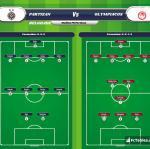 Lineup image Partizan Belgrade - Olympiacos