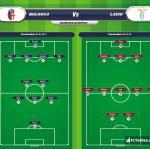 Lineup image Bologna - Lazio