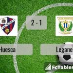 Match image with score Huesca - Leganes