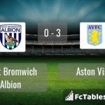 Match image with score West Bromwich Albion - Aston Villa