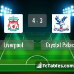 Match image with score Liverpool - Crystal Palace