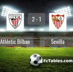 Match image with score Athletic Bilbao - Sevilla