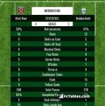 Match image with score West Ham - Huddersfield