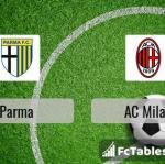 Preview image Parma - AC Milan